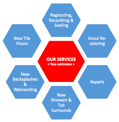 Columbia Tile&Grout Services